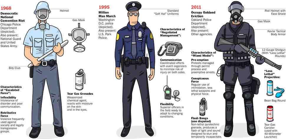 policemilitarise2
