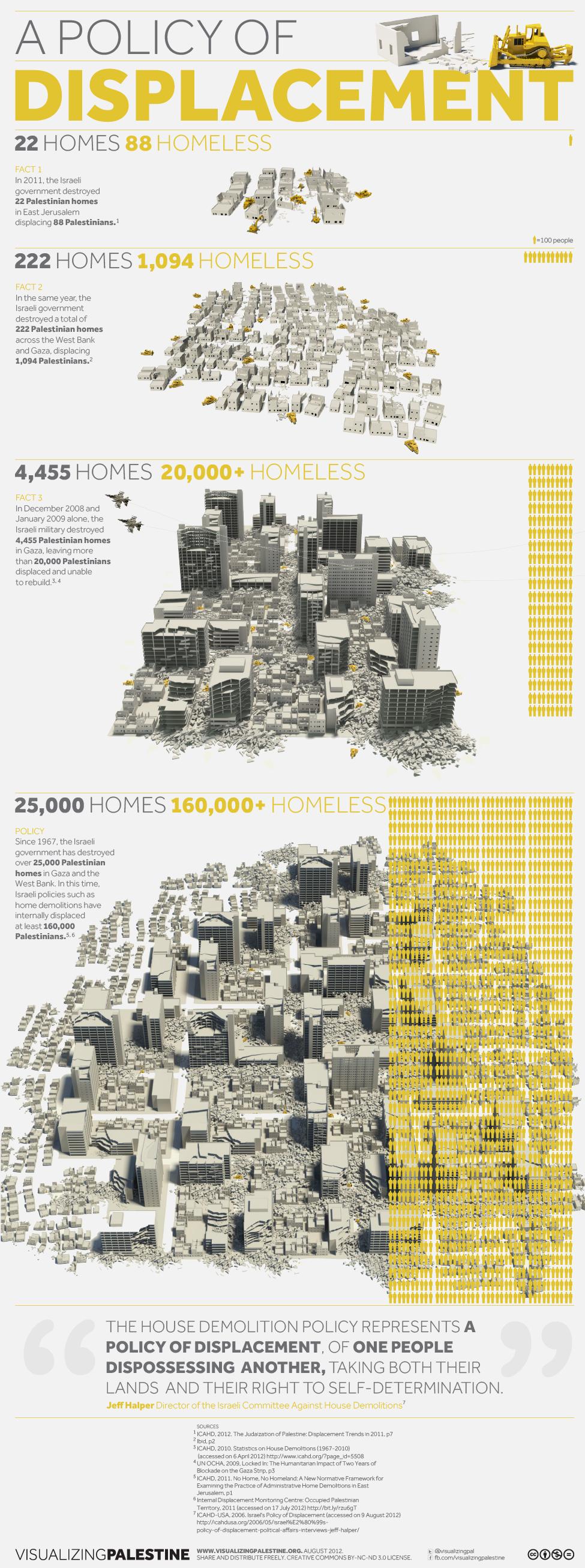 vp-demolitions-2012-08-31